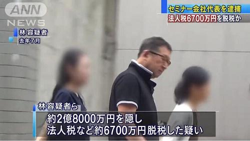 ウルフ村田の口コミ評判 脱税
